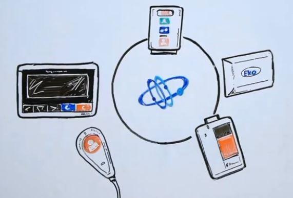 EkoCare® – Das Video zur Lösung