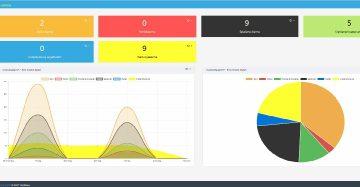 EkoMS Management-Informations- und Protokollierungssoftware