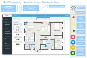 Multitone - EkoMS Mapping: Live Alarme und Gebäudepläne